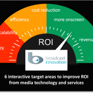 ROI Part I. No Pain. No Gain. Securing ROI from broadcast and media technology investment