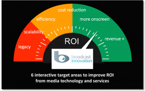 Broadcast Innovation 2016 ROI Gauge